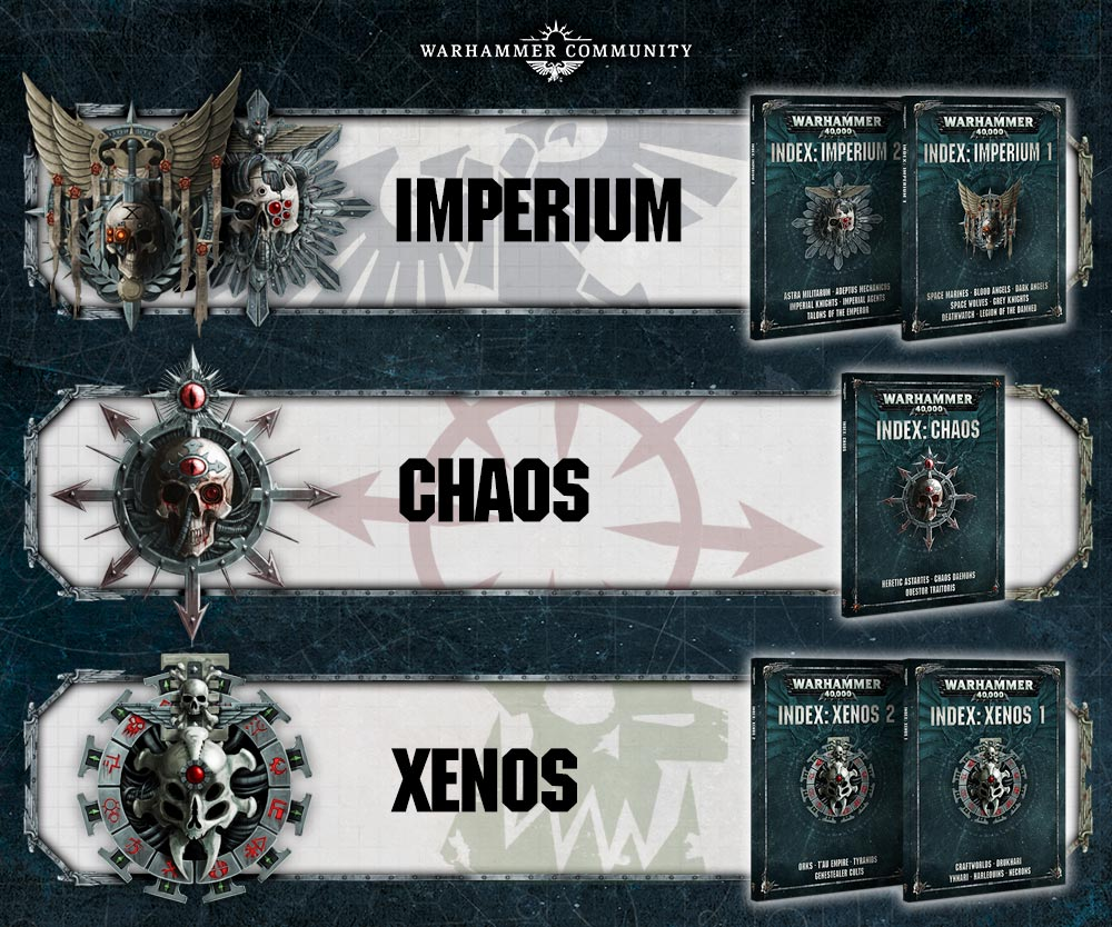 Warhammer 40K 8th Indexes