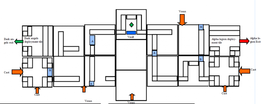 Vault Map