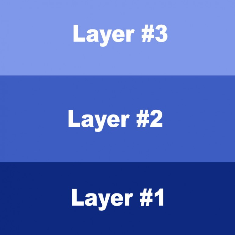 Layering Basics
